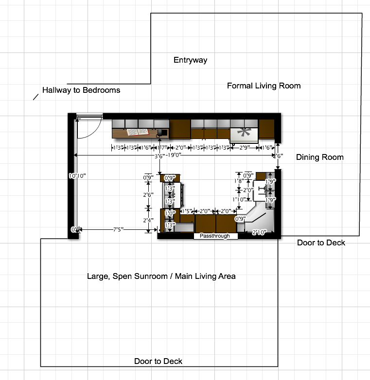 How To Design Your Kitchen Layout Like A Professional Domestiphobia